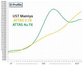 USTMamiya ATTAS 34u7X.fw