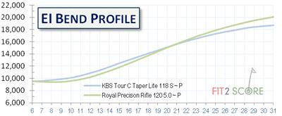 KBS CTLite ParallelvsRifle