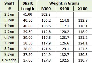 DGAMT_Weights
